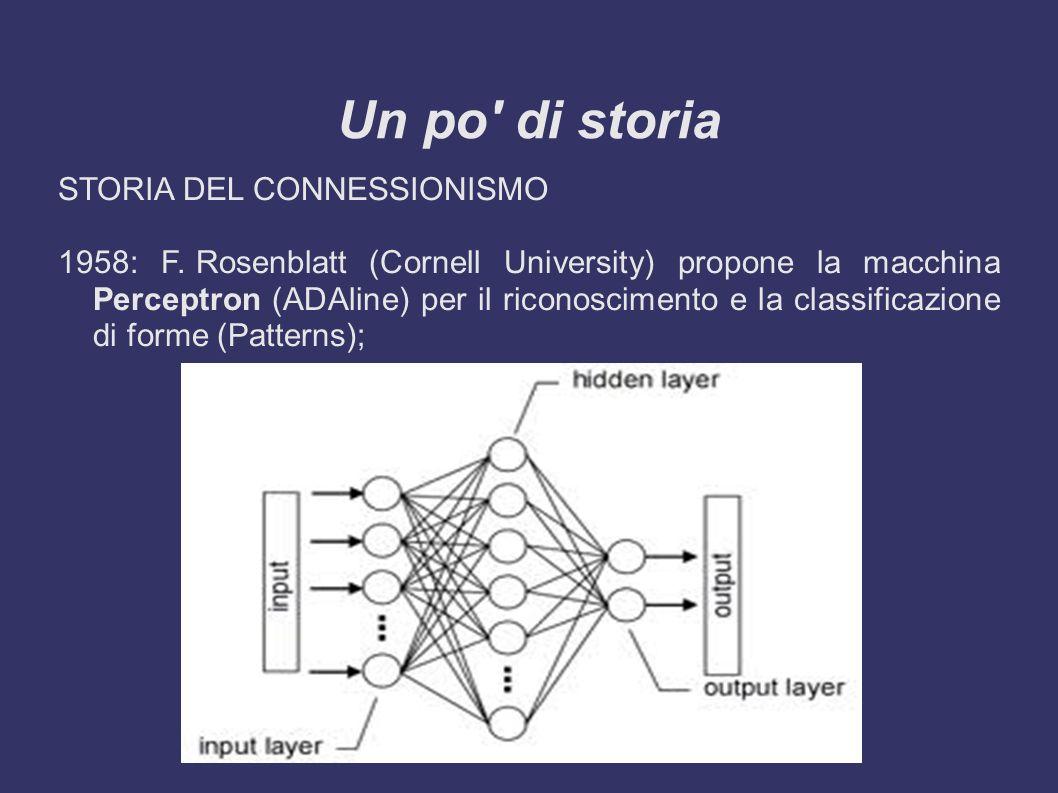 Una analogia esplicita tra la rete e il reticolo atomico Quindi le proprietà dei neuroni in una rete densamente connessa dovrebbero essere densamente connessa dovrebbero essere analoghe a quelle degli atomi in un reticolo.