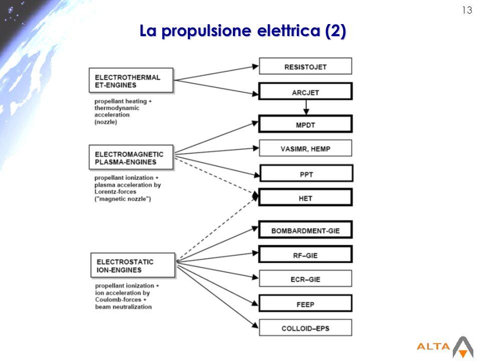 13 La propulsione elettrica (2)