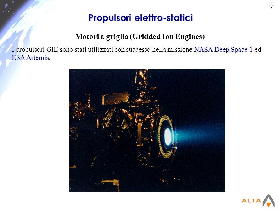 17 Propulsori elettro-statici Motori a griglia (Gridded Ion Engines) NASA Deep Space 1 ESA Artemis I propulsori GIE sono stati utilizzati con successo