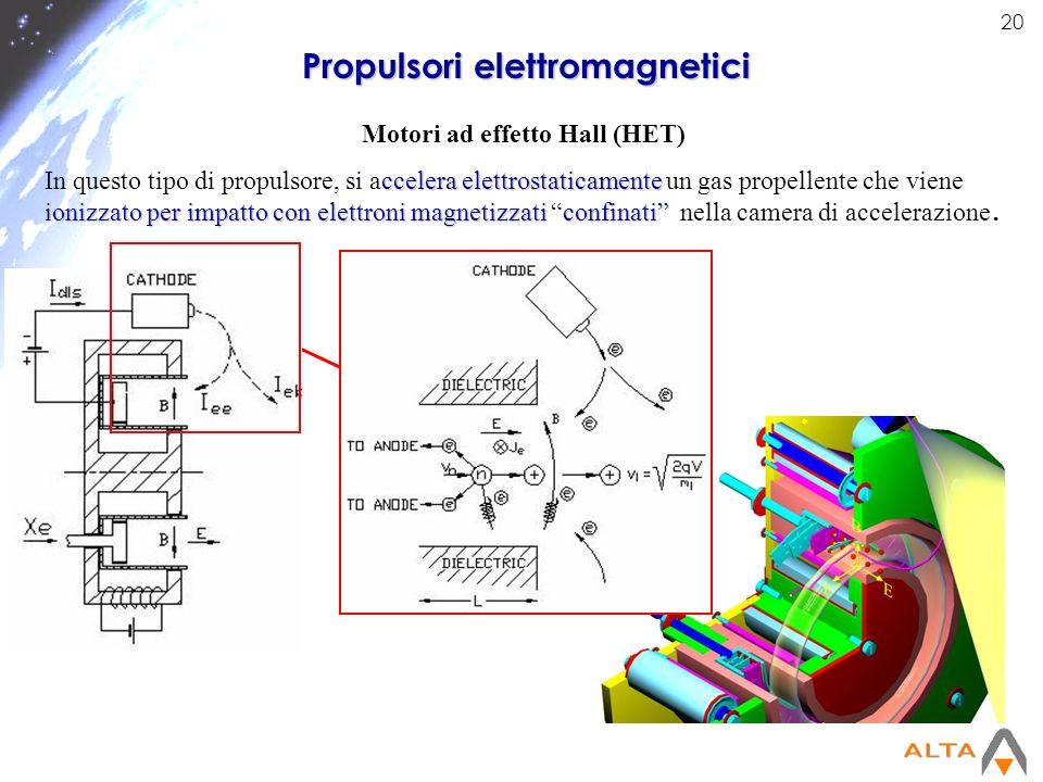 20 Propulsori elettromagnetici Motori ad effetto Hall (HET) ccelera elettrostaticamente ionizzato per impatto con elettroni magnetizzaticonfinati In q