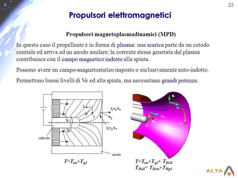 23 Propulsori elettromagnetici Propulsori magnetoplasmadinamici (MPD) plasmascarica campo magnetico indotto In questo caso il propellente è in forma d
