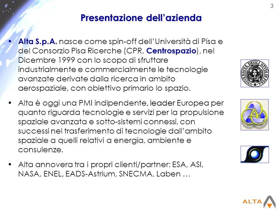 3 Presentazione dellazienda Alta S.p.A. Centrospazio Alta S.p.A. nasce come spin-off dellUniversità di Pisa e del Consorzio Pisa Ricerche (CPR, Centro