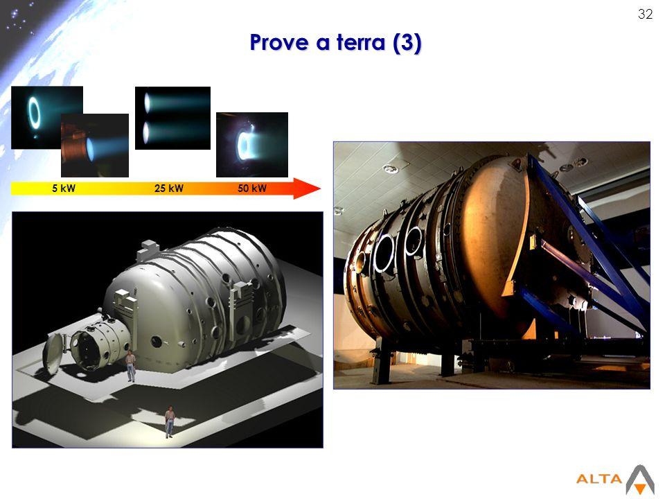 32 Prove a terra (3) 5 kW25 kW50 kW