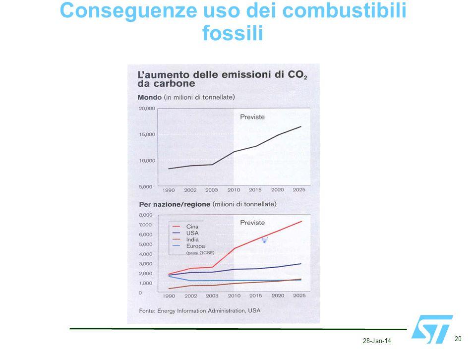 28-Jan-14 20 Conseguenze uso dei combustibili fossili
