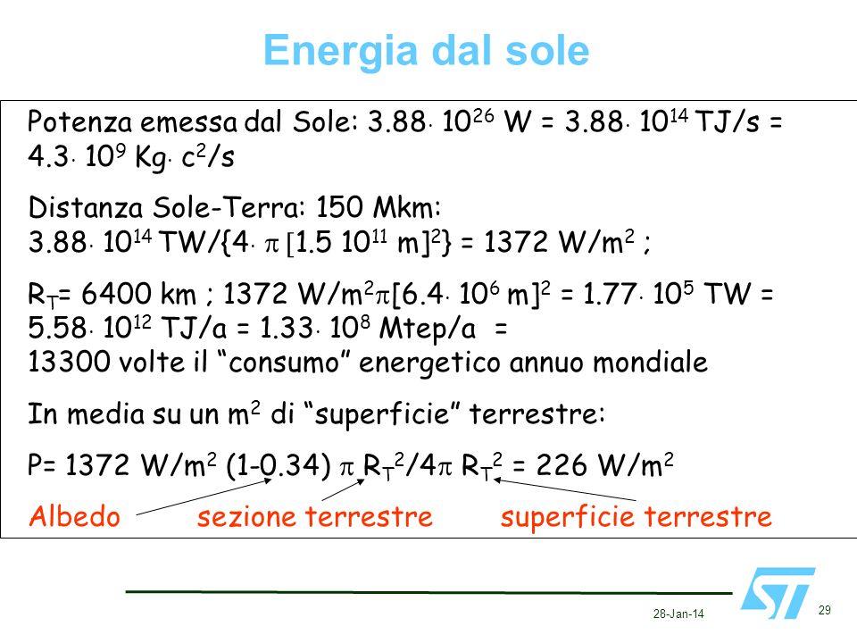 28-Jan-14 29 Potenza emessa dal Sole: 3.88 10 26 W = 3.88 10 14 TJ/s = 4.3 10 9 Kg c 2 /s Distanza Sole-Terra: 150 Mkm: 3.88 10 14 TW/{4 1.5 10 11 m]
