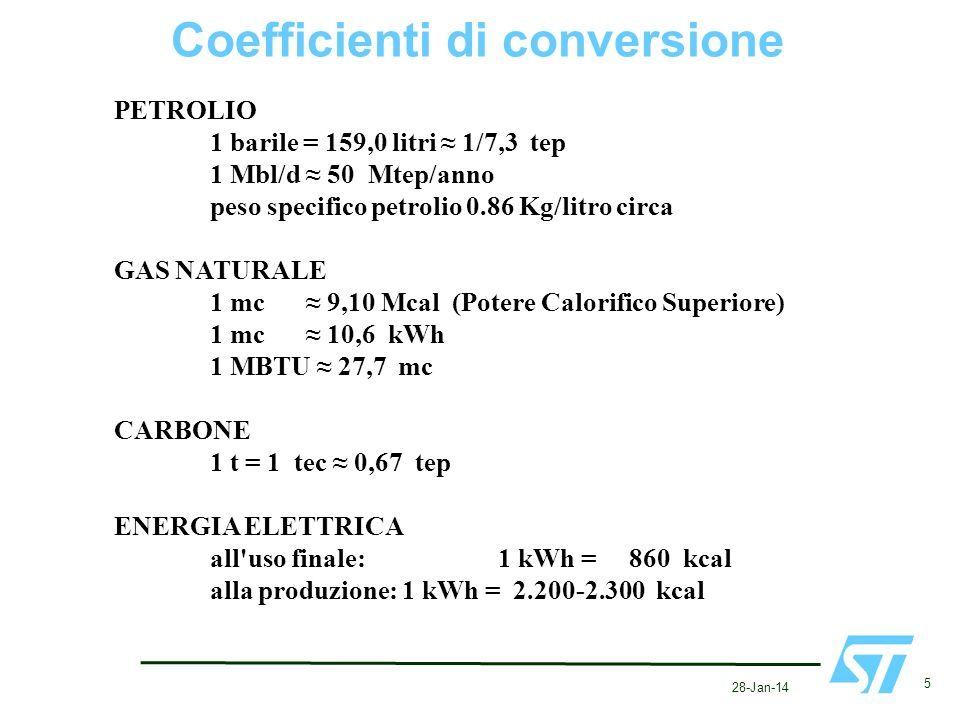 28-Jan-14 5 Coefficienti di conversione PETROLIO 1 barile = 159,0 litri 1/7,3 tep 1 Mbl/d 50 Mtep/anno peso specifico petrolio 0.86 Kg/litro circa GAS