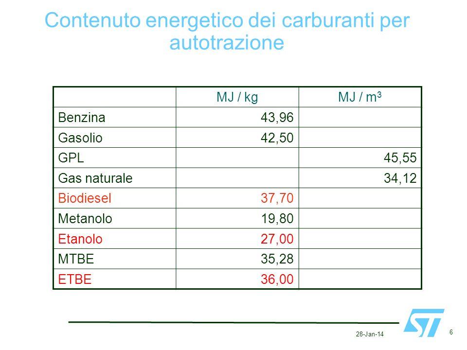 28-Jan-14 6 Contenuto energetico dei carburanti per autotrazione MJ / kgMJ / m 3 Benzina43,96 Gasolio42,50 GPL45,55 Gas naturale34,12 Biodiesel37,70 M