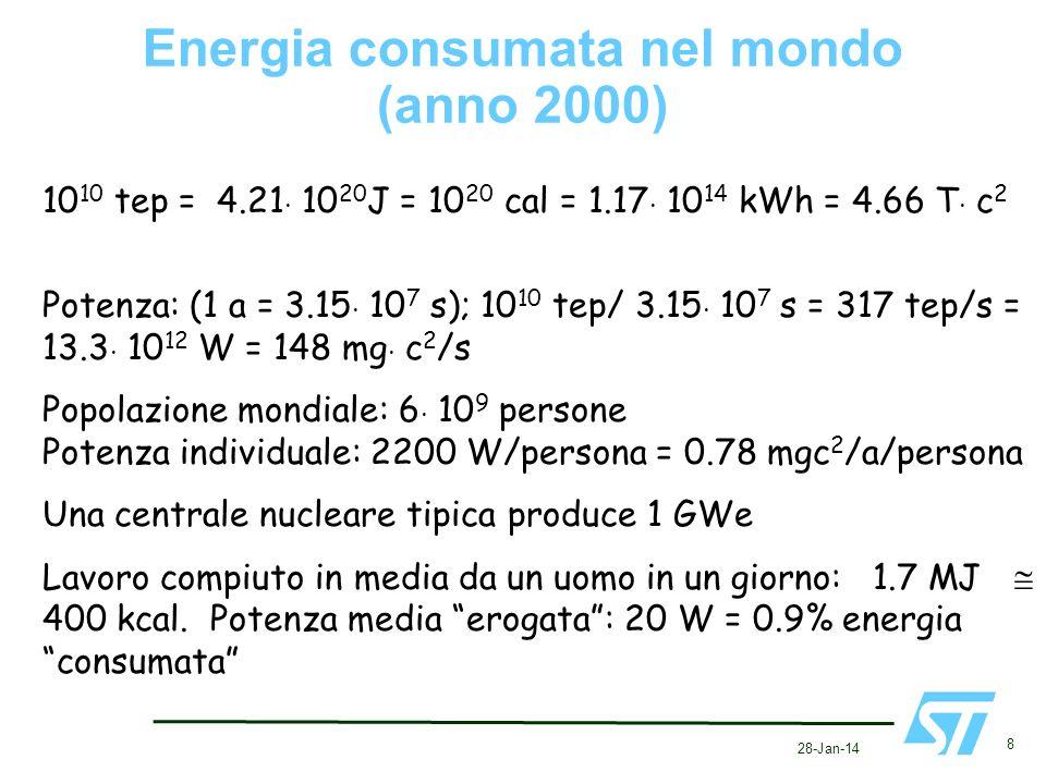 28-Jan-14 19 100 anni di carbone e petrolio Crescita nei consumi di combustibili fossili tra il 1900 ed il 1999 (in Mtep=milioni di tonnellate equivalenti di petrolio).