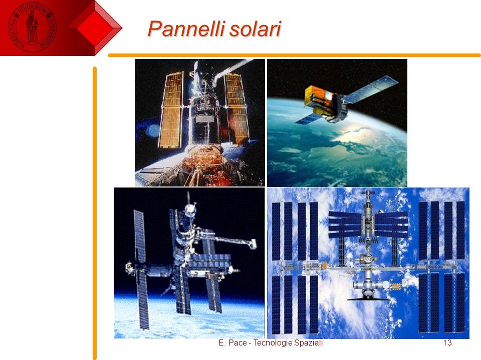E. Pace - Tecnologie Spaziali13 Pannelli solari