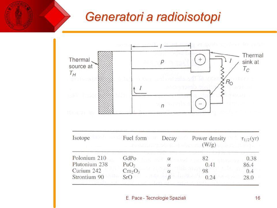 E. Pace - Tecnologie Spaziali16 Generatori a radioisotopi