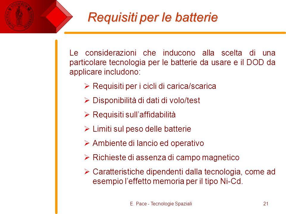 E. Pace - Tecnologie Spaziali21 Requisiti per le batterie Le considerazioni che inducono alla scelta di una particolare tecnologia per le batterie da