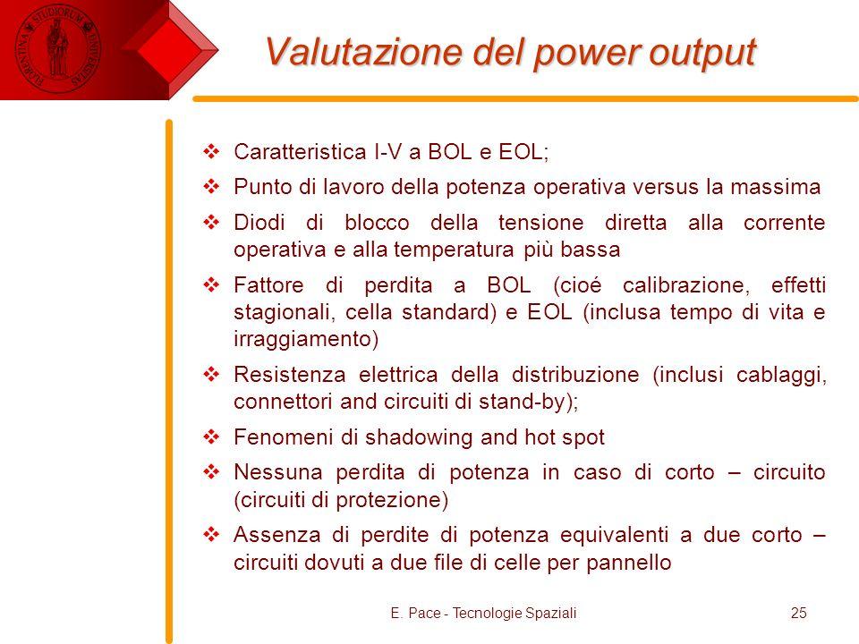 E. Pace - Tecnologie Spaziali25 Valutazione del power output Caratteristica I-V a BOL e EOL; Punto di lavoro della potenza operativa versus la massima