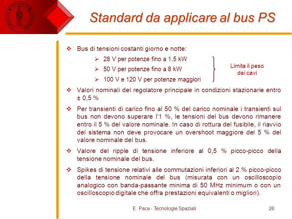 E. Pace - Tecnologie Spaziali26 Standard da applicare al bus PS Bus di tensioni costanti giorno e notte: 28 V per potenze fino a 1,5 kW 50 V per poten