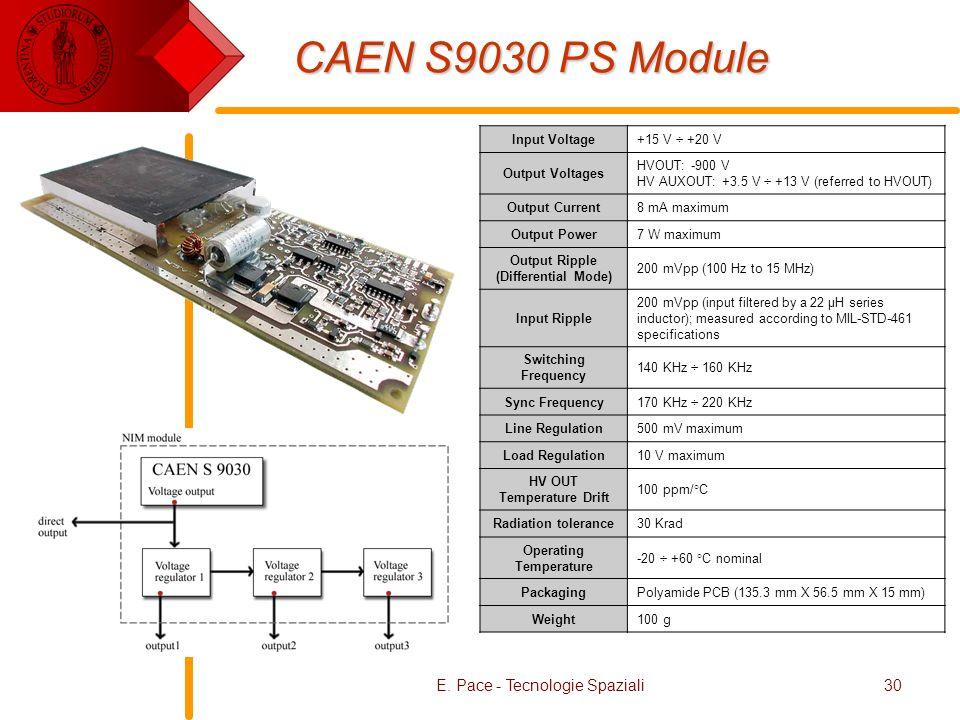 E. Pace - Tecnologie Spaziali30 CAEN S9030 PS Module Input Voltage+15 V ÷ +20 V Output Voltages HVOUT: -900 V HV AUXOUT: +3.5 V ÷ +13 V (referred to H