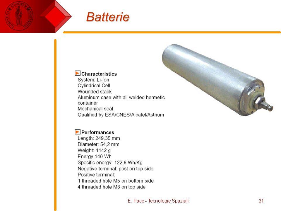 E. Pace - Tecnologie Spaziali31 Batterie