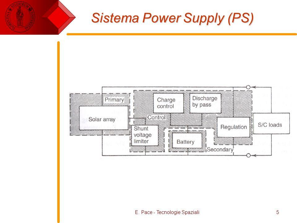 E. Pace - Tecnologie Spaziali5 Sistema Power Supply (PS)