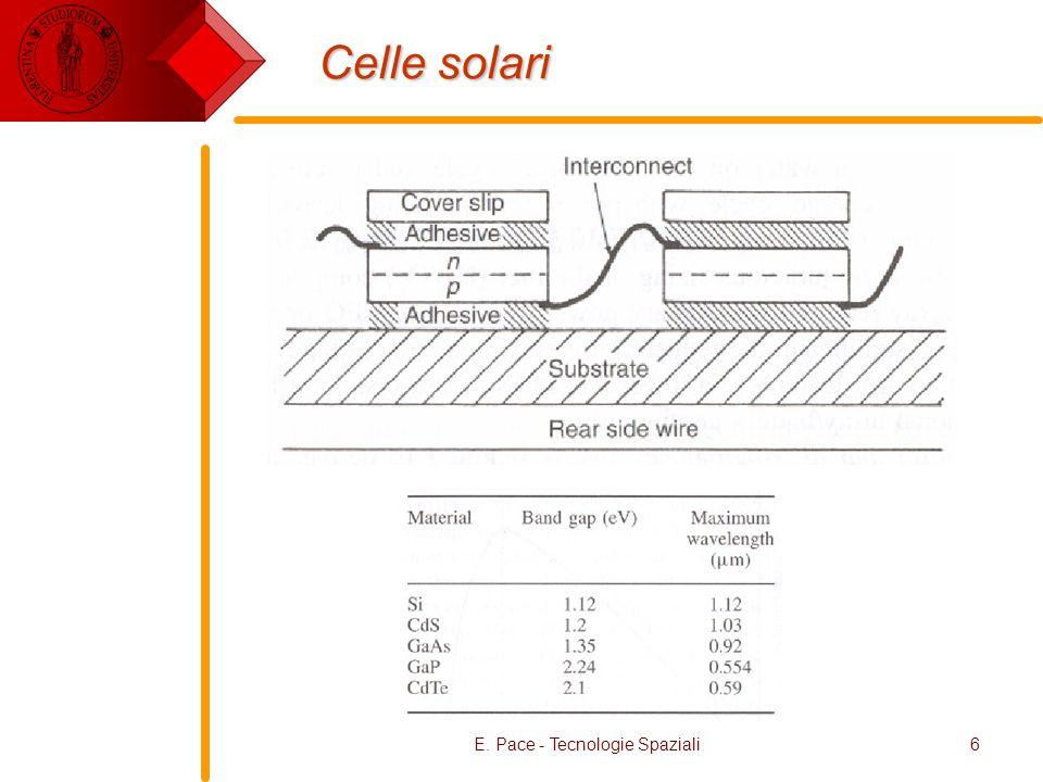 E. Pace - Tecnologie Spaziali6 Celle solari