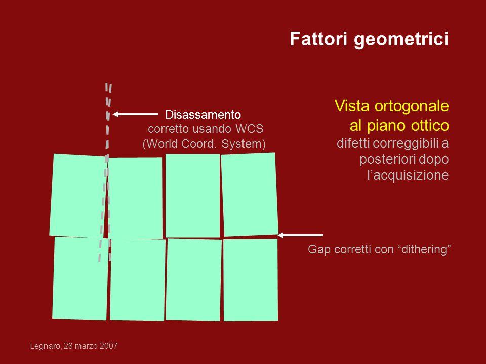 Legnaro, 28 marzo 2007 Disassamento Vista ortogonale al piano ottico difetti correggibili a posteriori dopo lacquisizione Gap corretti con dithering c