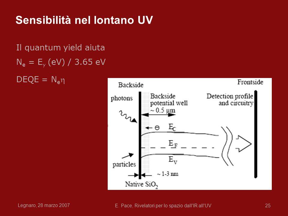 Legnaro, 28 marzo 2007 E. Pace, Rivelatori per lo spazio dall'IR all'UV25 Sensibilità nel lontano UV Il quantum yield aiuta N e = E (eV) / 3.65 eV DEQ