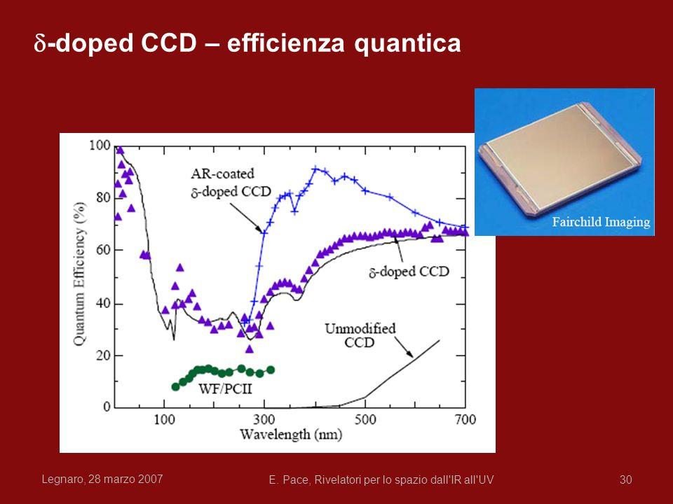 Legnaro, 28 marzo 2007 E. Pace, Rivelatori per lo spazio dall'IR all'UV30 -doped CCD – efficienza quantica