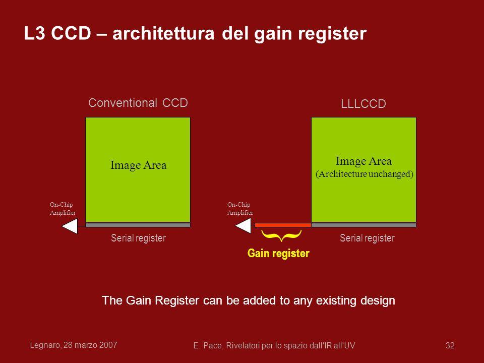 Legnaro, 28 marzo 2007 E. Pace, Rivelatori per lo spazio dall'IR all'UV32 Image Area (Architecture unchanged) Serial register { Gain register On-Chip