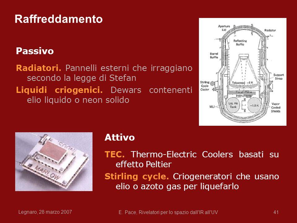 Legnaro, 28 marzo 2007 E. Pace, Rivelatori per lo spazio dall'IR all'UV41 Raffreddamento Passivo Radiatori. Pannelli esterni che irraggiano secondo la