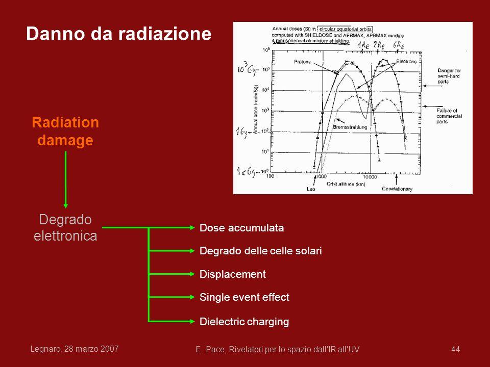 Legnaro, 28 marzo 2007 E. Pace, Rivelatori per lo spazio dall'IR all'UV44 Danno da radiazione Radiation damage Degrado elettronica Displacement Dose a