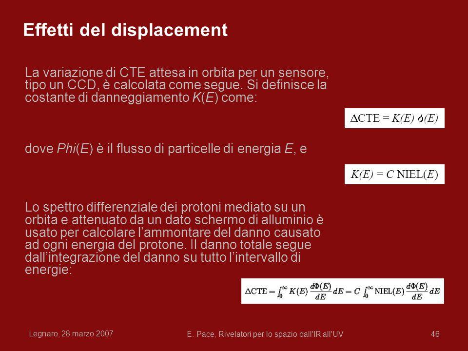 Legnaro, 28 marzo 2007 E. Pace, Rivelatori per lo spazio dall'IR all'UV46 Effetti del displacement La variazione di CTE attesa in orbita per un sensor