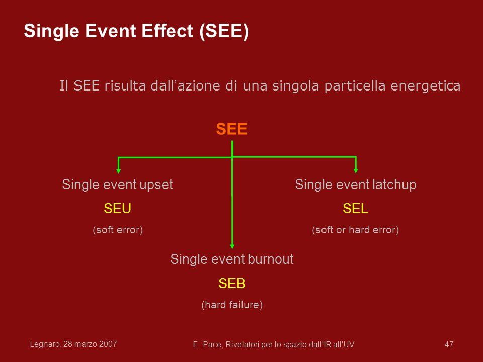 Legnaro, 28 marzo 2007 E. Pace, Rivelatori per lo spazio dall'IR all'UV47 Single Event Effect (SEE) Il SEE risulta dall azione di una singola particel