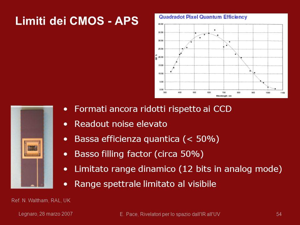 Legnaro, 28 marzo 2007 E. Pace, Rivelatori per lo spazio dall'IR all'UV54 Limiti dei CMOS - APS Formati ancora ridotti rispetto ai CCD Readout noise e