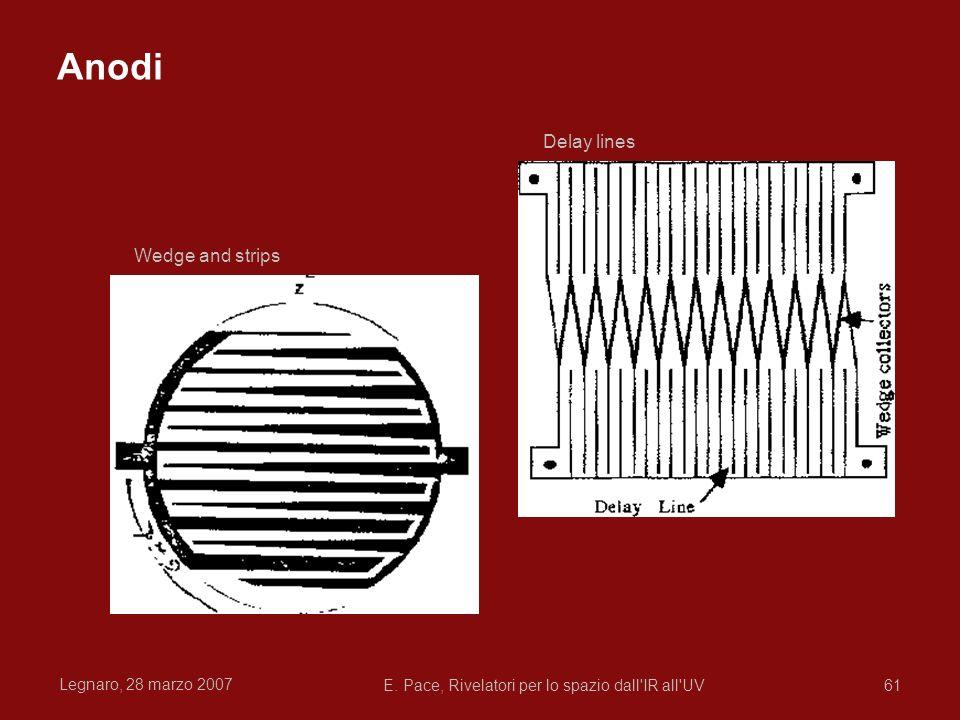 Legnaro, 28 marzo 2007 E. Pace, Rivelatori per lo spazio dall'IR all'UV61 Anodi Wedge and strips Delay lines