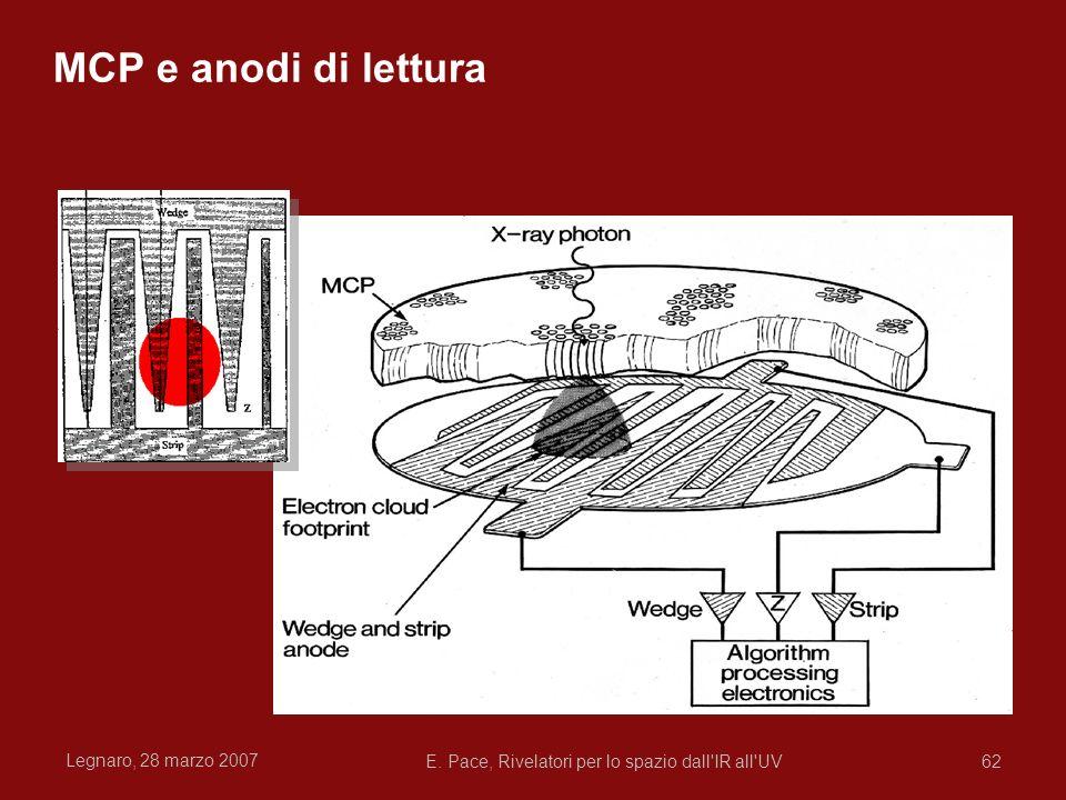 Legnaro, 28 marzo 2007 E. Pace, Rivelatori per lo spazio dall'IR all'UV62 MCP e anodi di lettura