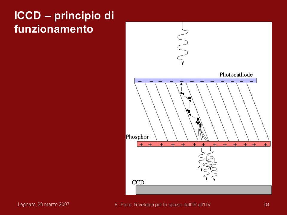 Legnaro, 28 marzo 2007 E. Pace, Rivelatori per lo spazio dall'IR all'UV64 ICCD – principio di funzionamento