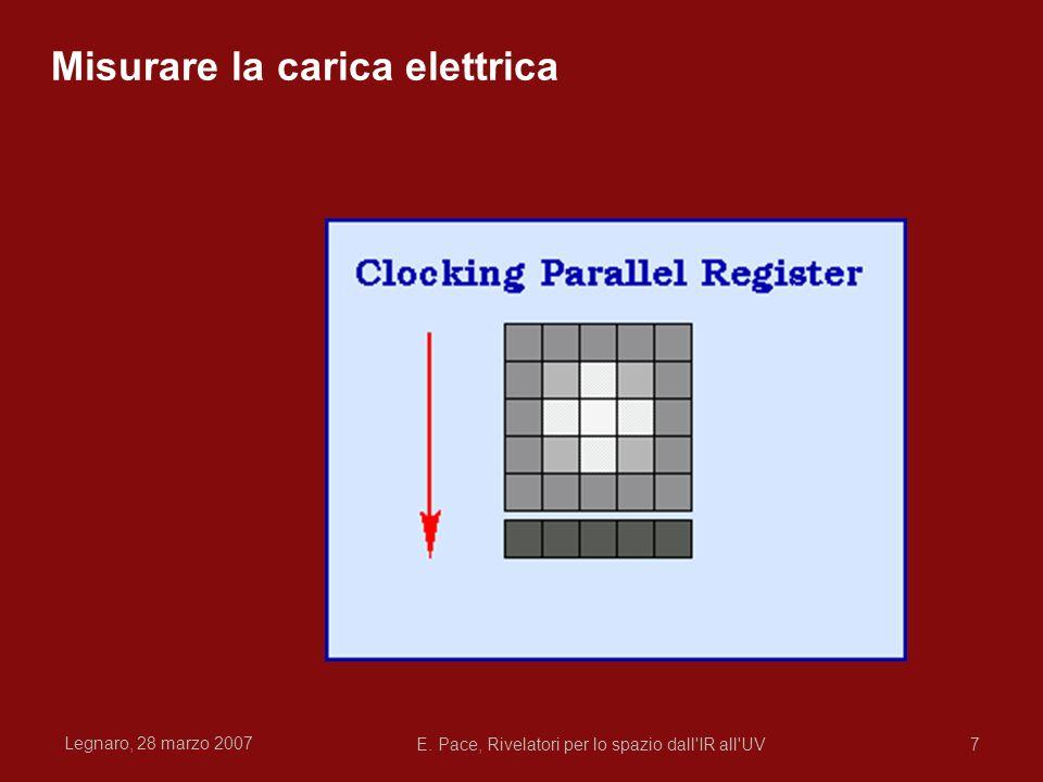 Legnaro, 28 marzo 2007 E. Pace, Rivelatori per lo spazio dall'IR all'UV7 Misurare la carica elettrica