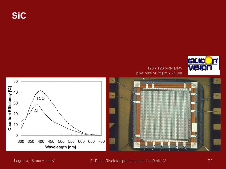 Legnaro, 28 marzo 2007 E. Pace, Rivelatori per lo spazio dall'IR all'UV72 SiC 128 x 128 pixel array pixel size of 25 µm x 25 µm