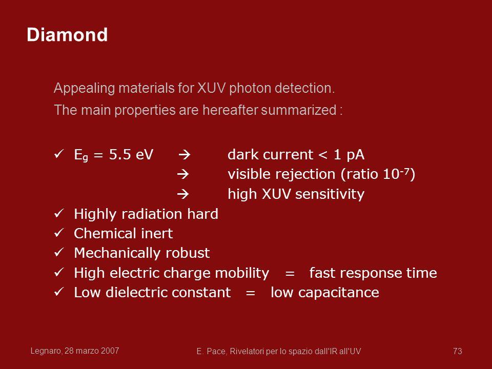Legnaro, 28 marzo 2007 E. Pace, Rivelatori per lo spazio dall'IR all'UV73 Diamond E g = 5.5 eV dark current < 1 pA visible rejection (ratio 10 -7 ) hi