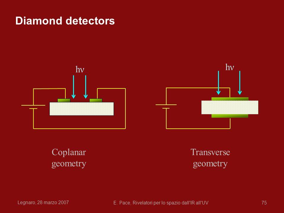 Legnaro, 28 marzo 2007 E. Pace, Rivelatori per lo spazio dall'IR all'UV75 Diamond detectors hν Coplanar geometry hν Transverse geometry