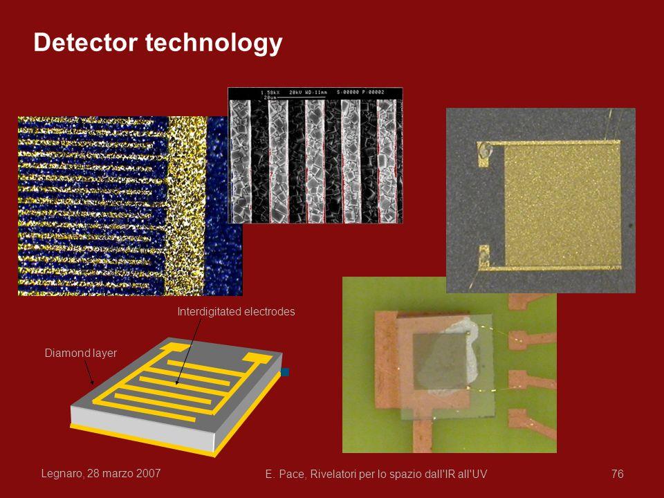 Legnaro, 28 marzo 2007 E. Pace, Rivelatori per lo spazio dall'IR all'UV76 Detector technology Diamond layer Interdigitated electrodes