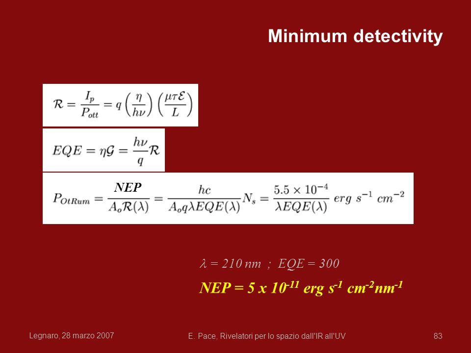 Legnaro, 28 marzo 2007 E. Pace, Rivelatori per lo spazio dall'IR all'UV83 Minimum detectivity = 210 nm ; EQE = 300 NEP = 5 x 10 -11 erg s -1 cm -2 nm