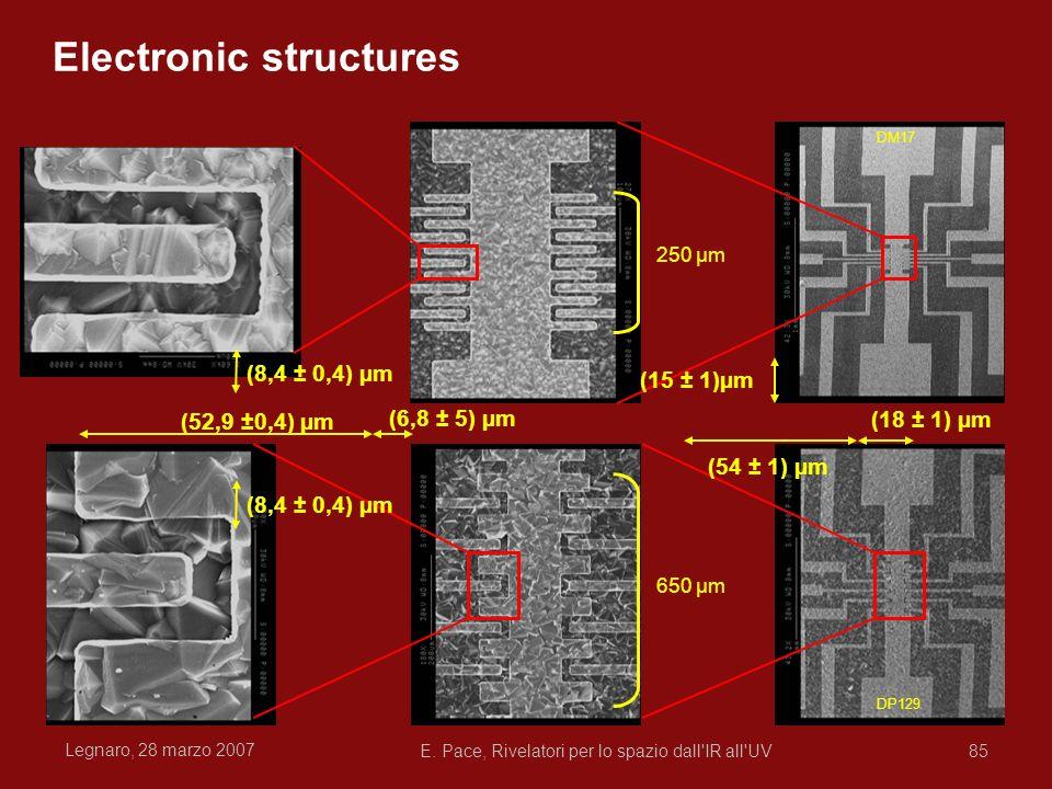 Legnaro, 28 marzo 2007 E. Pace, Rivelatori per lo spazio dall'IR all'UV85 Electronic structures DM17 DP129 (8,4 ± 0,4) µm (52,9 ±0,4) µm (8,4 ± 0,4) µ