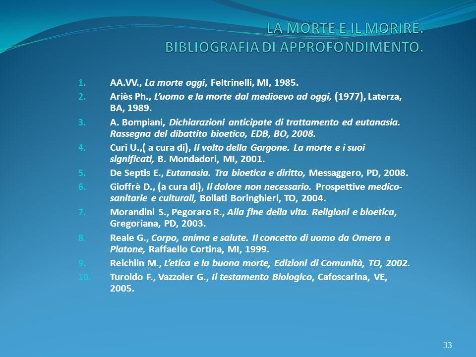 1. AA.VV., La morte oggi, Feltrinelli, MI, 1985. 2. Ariès Ph., Luomo e la morte dal medioevo ad oggi, (1977), Laterza, BA, 1989. 3. A. Bompiani, Dichi