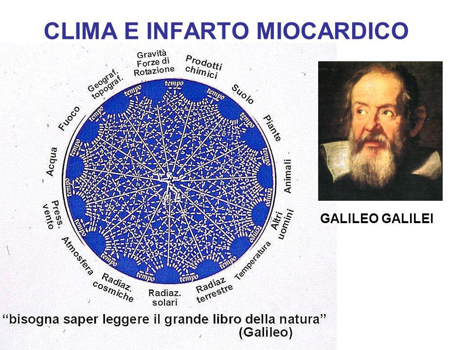 CLIMA E INFARTO MIOCARDICO GALILEO GALILEI