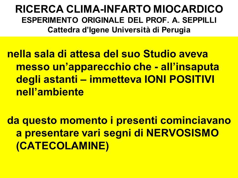 RICERCA CLIMA-INFARTO MIOCARDICO ESPERIMENTO ORIGINALE DEL PROF.