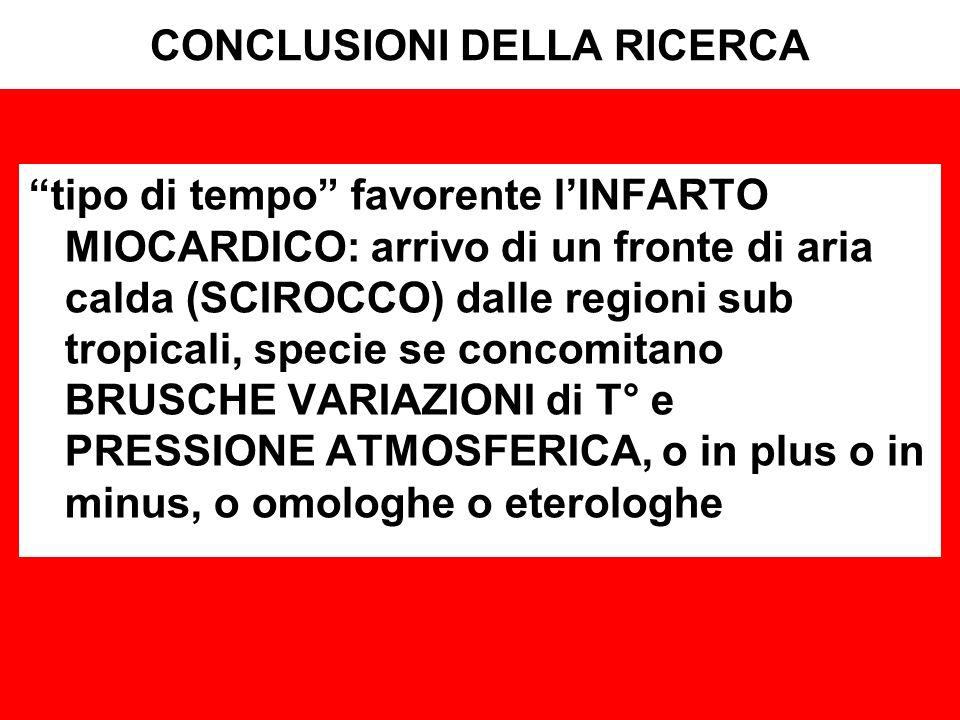 CLIMA ED INFARTO MIOCARDICO PREVENZIONE al primo annuncio del satellite Meteo-Sat di un imminente arrivo dello SCIROCCO specialmente nei soggetti con più alto rischio C.V.