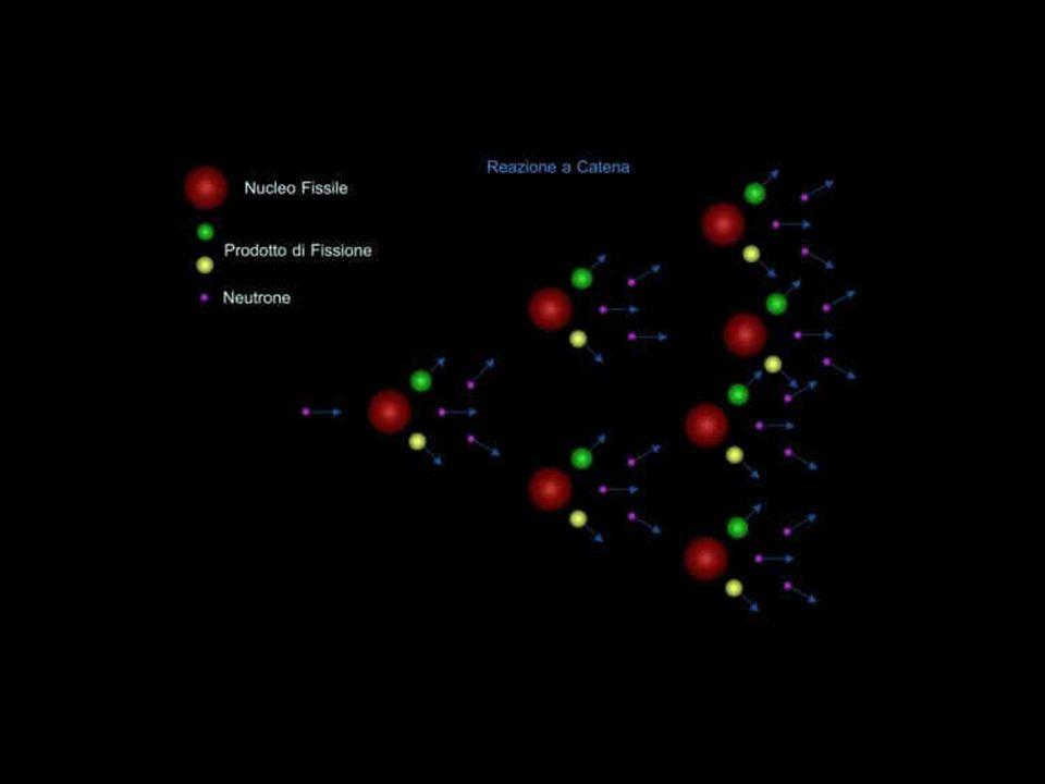 Come Fermi affermo una decina di anni pi`u tardi nel corso di una conferenza a Milano: fu allora che mi accorsi che un fenomeno di questo tipo avrebbe potuto fare uscire la fisica nucleare dal ristretto campo della ricerca pura trasformandola in quella delle cose grosse.