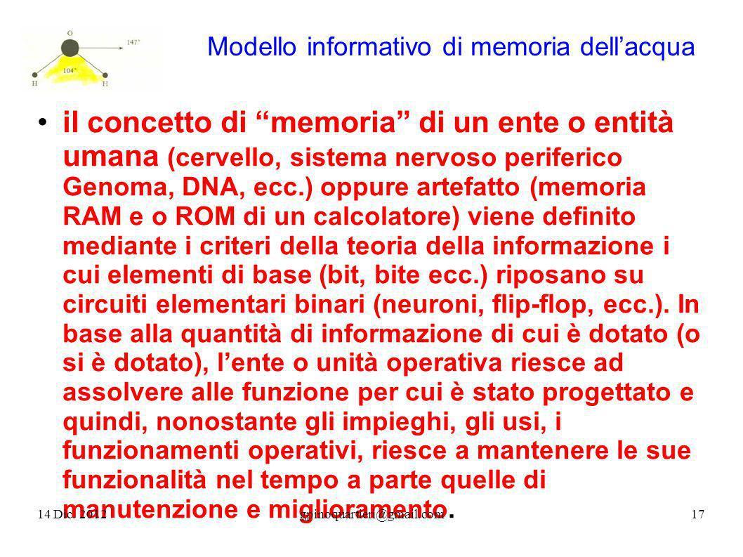 Modello informativo di memoria dellacqua il concetto di memoria di un ente o entità umana (cervello, sistema nervoso periferico Genoma, DNA, ecc.) opp