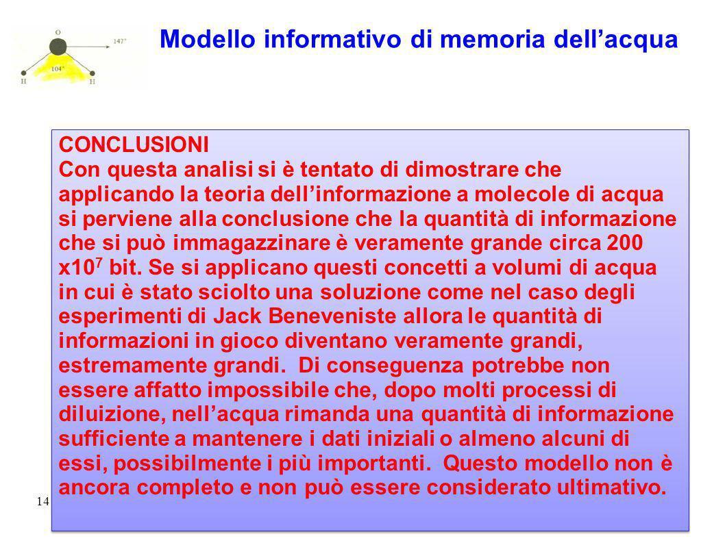 14 Dic. 201229gpinoquartieri@gmail.com Modello informativo di memoria dellacqua CONCLUSIONI Con questa analisi si è tentato di dimostrare che applican