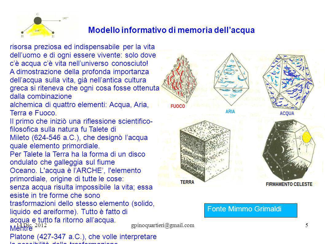 Modello informativo di memoria dellacqua 14 Dic. 2012gpinoquartieri@gmail.com5 Lacqua è sempre stata una risorsa preziosa ed indispensabile per la vit