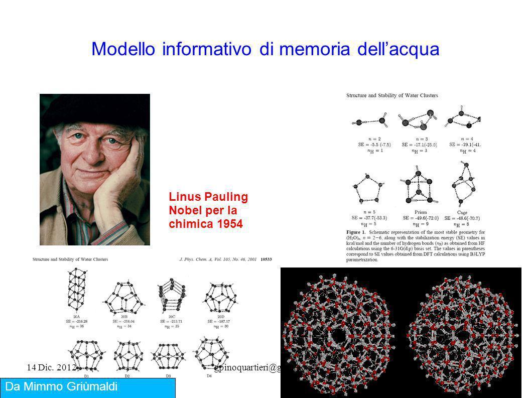 Modello informativo di memoria dellacqua Da Mimmo Griùmaldi Linus Pauling Nobel per la chimica 1954 14 Dic. 20128gpinoquartieri@gmail.com
