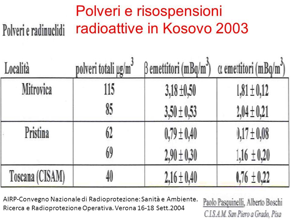 Polveri e risospensioni radioattive in Kosovo 2003 AIRP-Convegno Nazionale di Radioprotezione: Sanità e Ambiente.